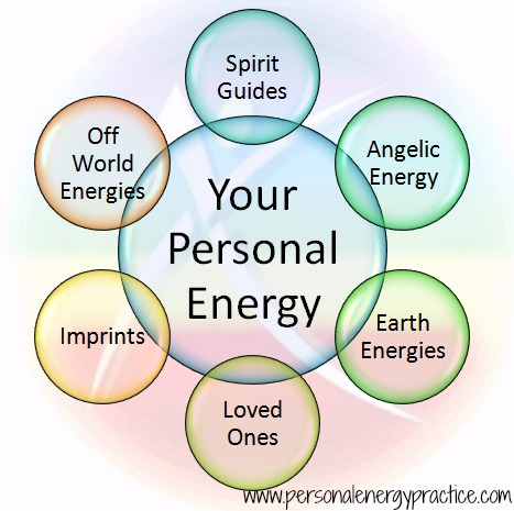 Spiritual-energy-PEP